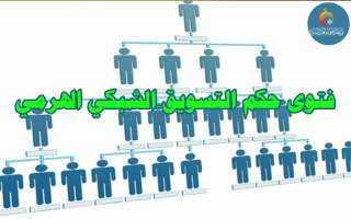 فتوى حكم التسويق الشبكي الهرمي ... المجلس الإسلامي السوري
